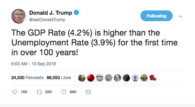 Trump Tweet 200 years2